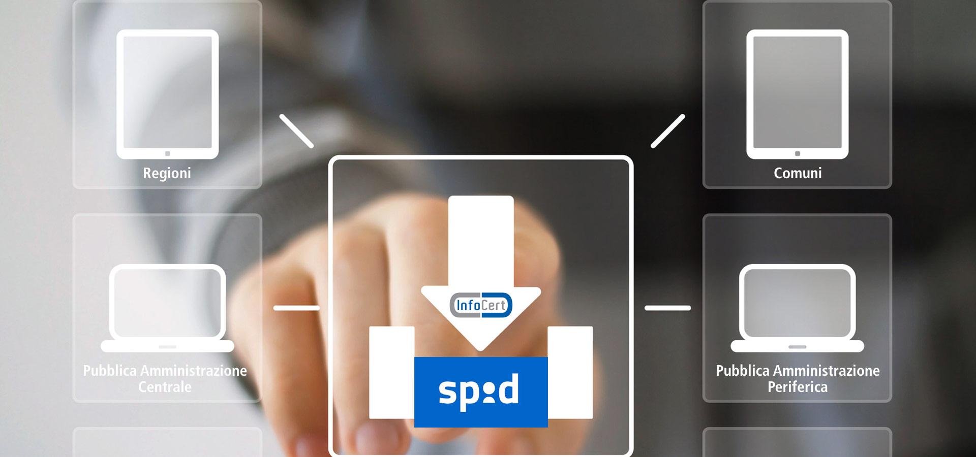 Studio Franco - SPID Infocert